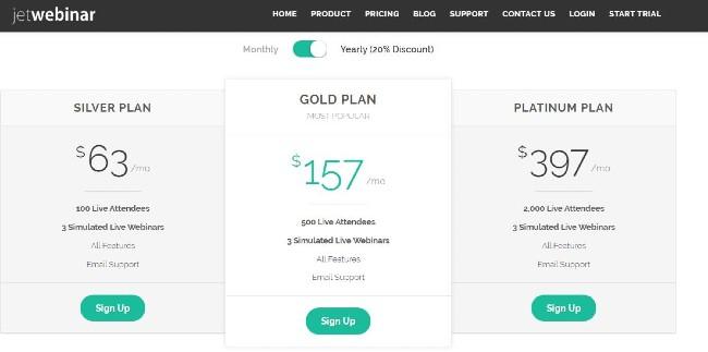 Jetwebinar webinar platform Pricing